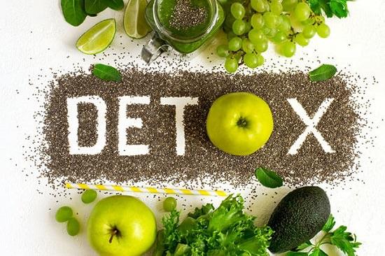How Often Should You Detox1